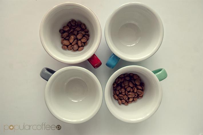 I double dare you… – powtarzalność kawy
